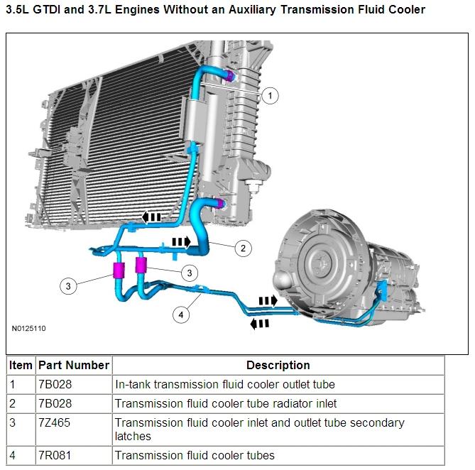 Transmissionflow V Wo Cooler