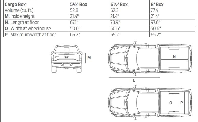 ford f150 box dimensions