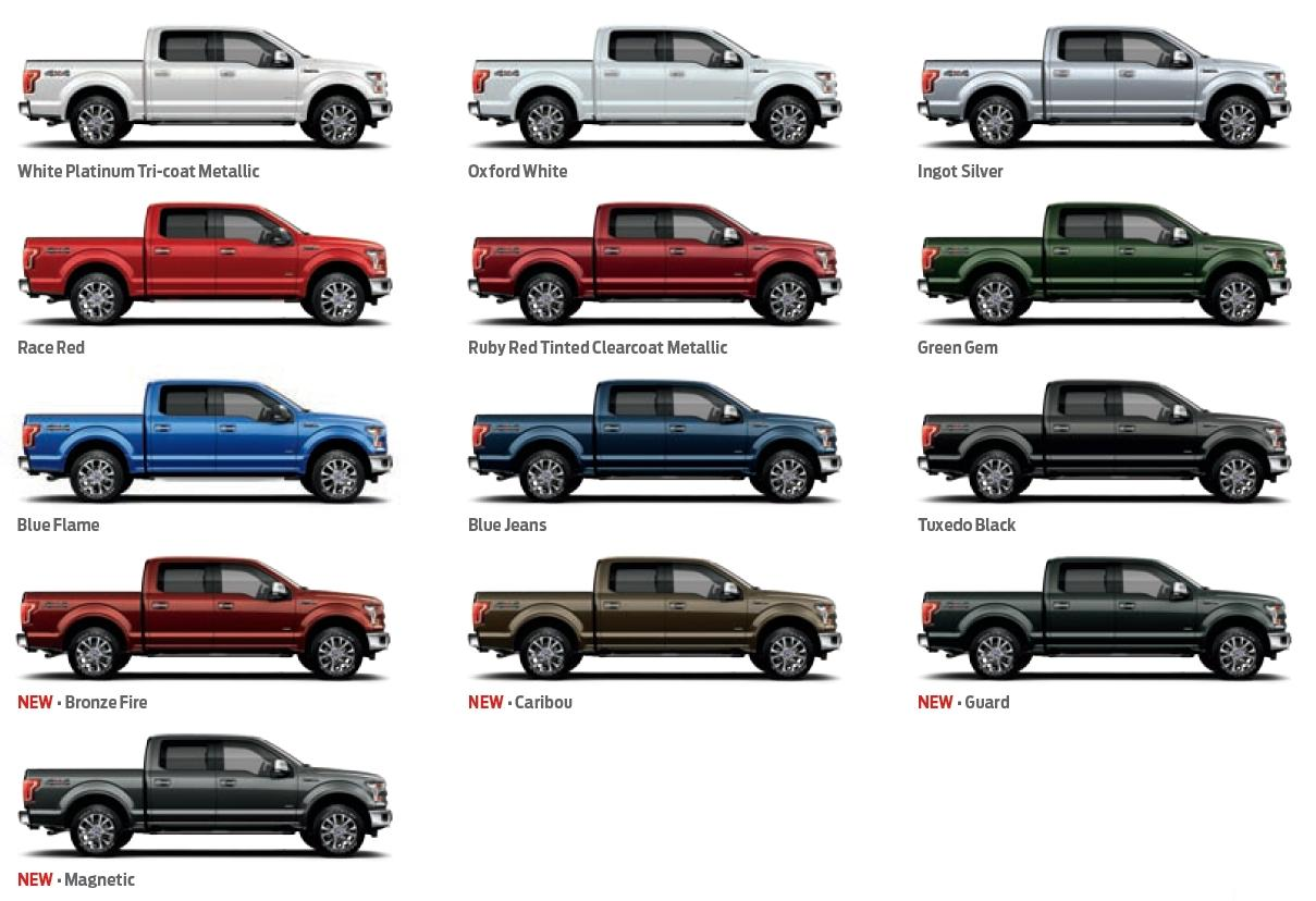 Requesting magnetic pics. - Page 2 - Ford F150 Forum ...