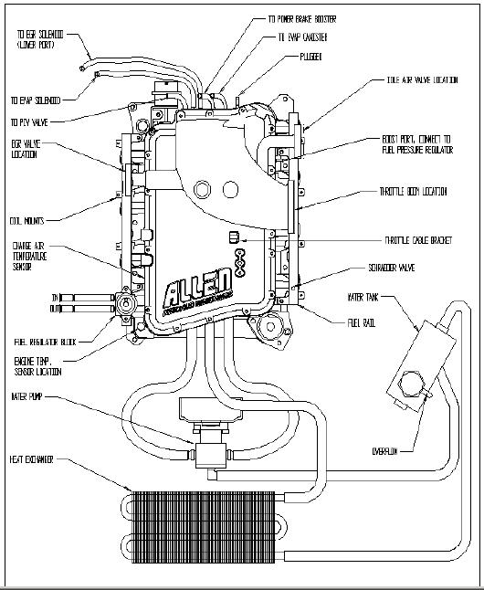 allen engine plumbing diagram